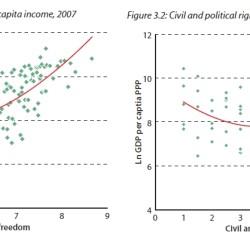 Aký štát je MENŠÍ a ekonomická sloboda